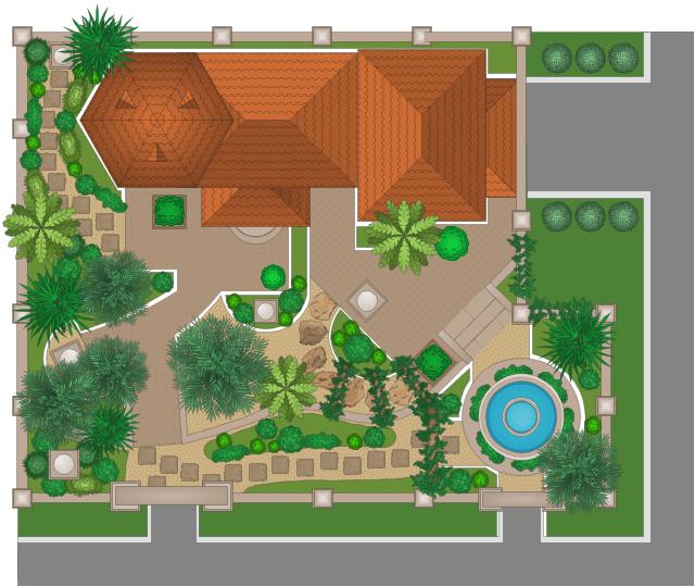 pict–garden-design-tropical-garden.png–diagram-flowchart-example